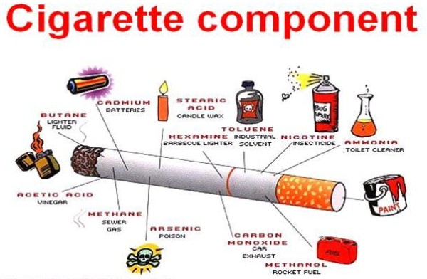 Is nicotine bad for you - Chemicals in Cigarettes